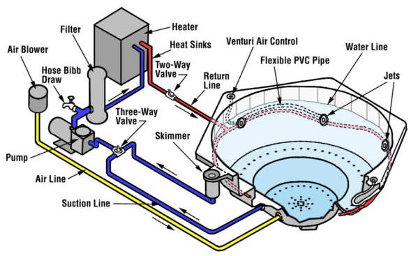 A D A Ce E A B Wi on Typical Swimming Pool Plumbing Diagram